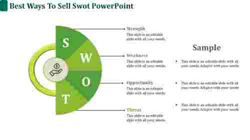 Swot Powerpoint - half sphere model